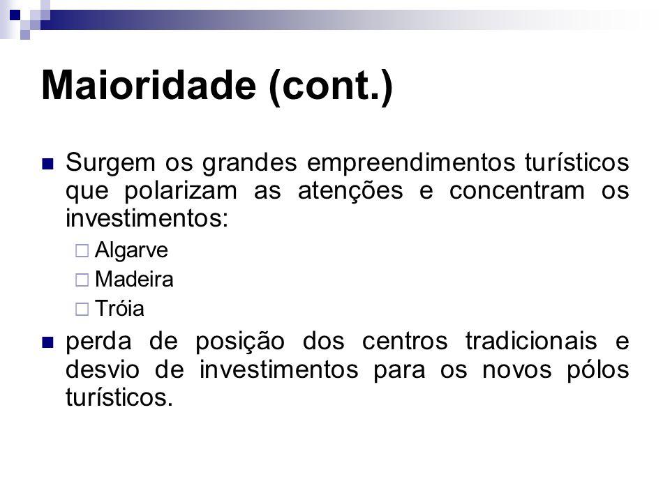 Maioridade (cont.) Surgem os grandes empreendimentos turísticos que polarizam as atenções e concentram os investimentos: Algarve Madeira Tróia perda d