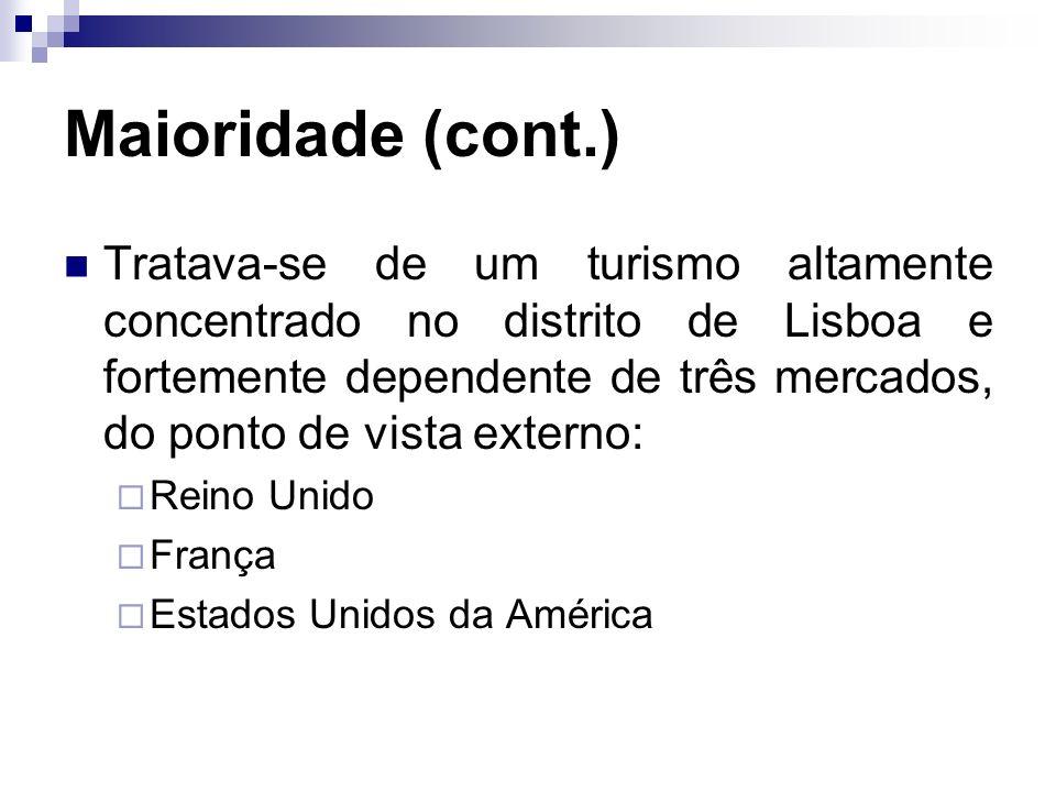 Maioridade (cont.) Tratava-se de um turismo altamente concentrado no distrito de Lisboa e fortemente dependente de três mercados, do ponto de vista ex