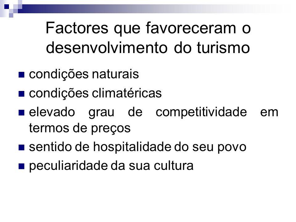Factores que favoreceram o desenvolvimento do turismo condições naturais condições climatéricas elevado grau de competitividade em termos de preços se