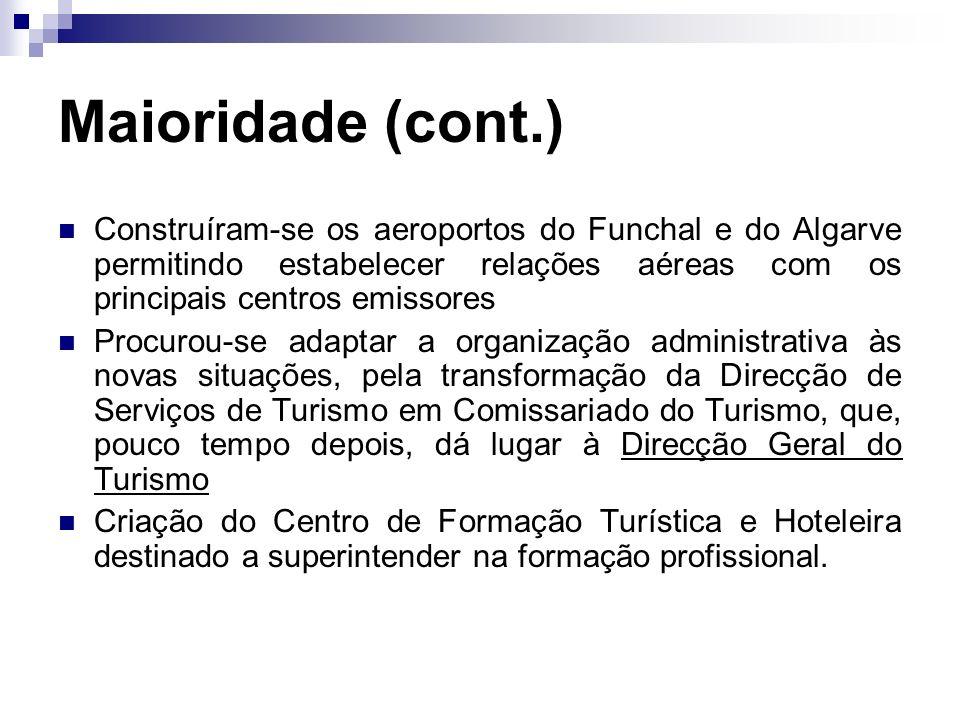 Maioridade (cont.) Construíram-se os aeroportos do Funchal e do Algarve permitindo estabelecer relações aéreas com os principais centros emissores Pro