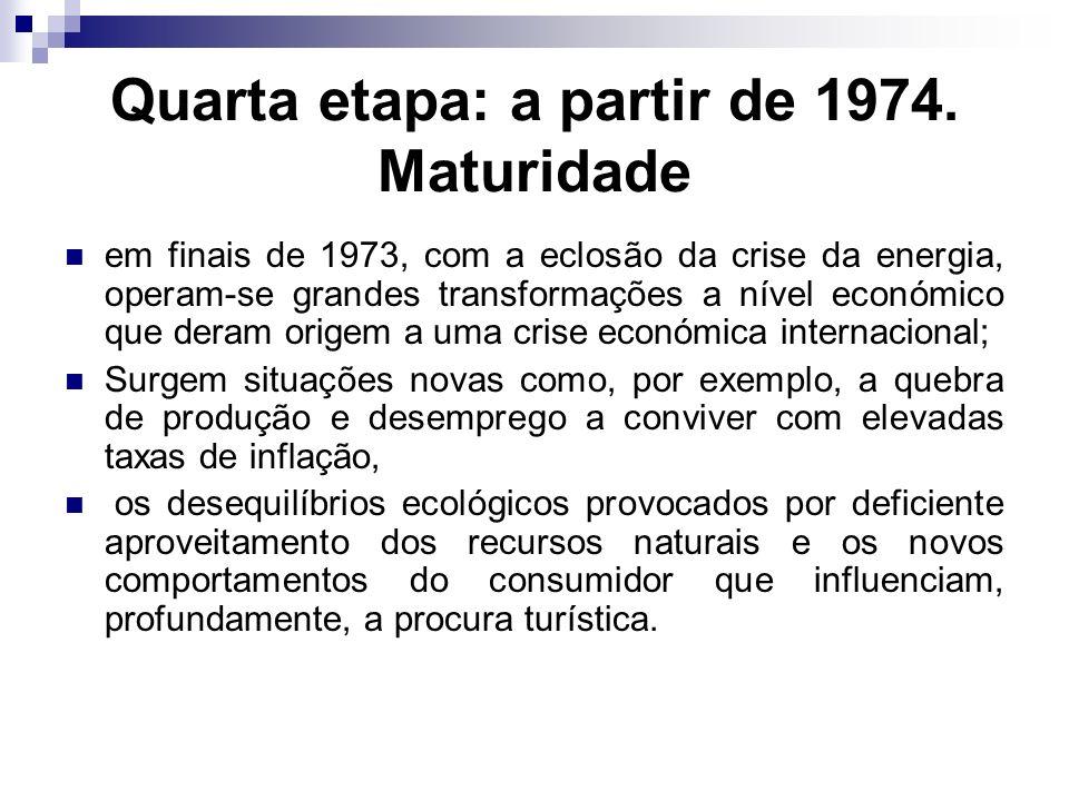 Quarta etapa: a partir de 1974. Maturidade em finais de 1973, com a eclosão da crise da energia, operam-se grandes transformações a nível económico qu