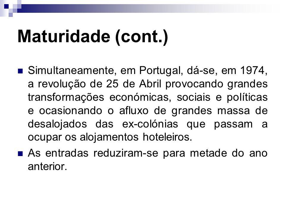 Maturidade (cont.) Simultaneamente, em Portugal, dá-se, em 1974, a revolução de 25 de Abril provocando grandes transformações económicas, sociais e po
