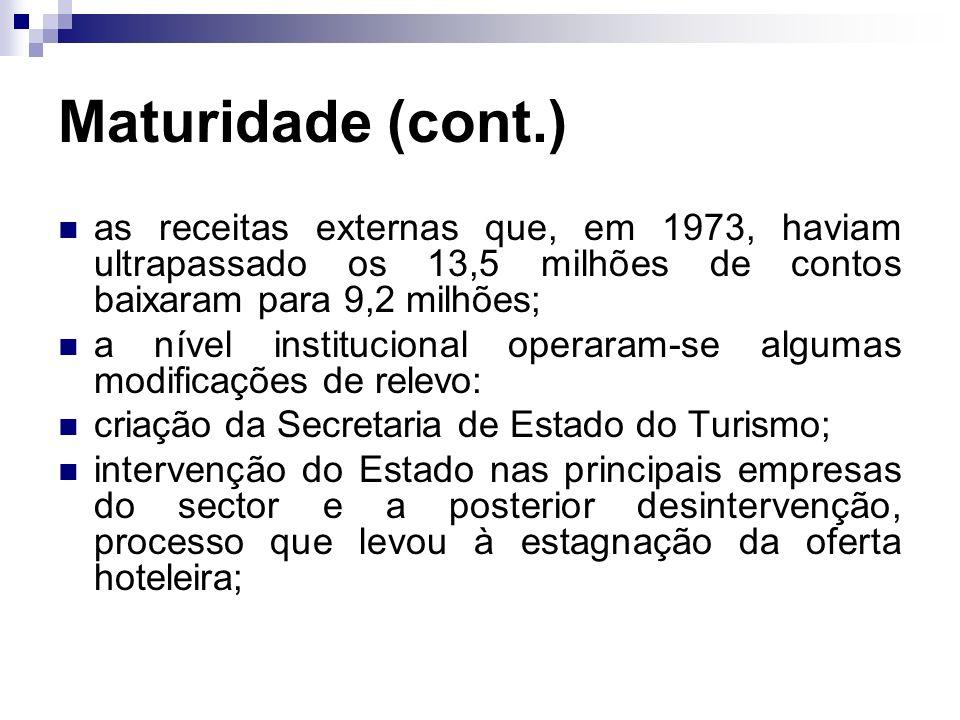 Maturidade (cont.) as receitas externas que, em 1973, haviam ultrapassado os 13,5 milhões de contos baixaram para 9,2 milhões; a nível institucional o