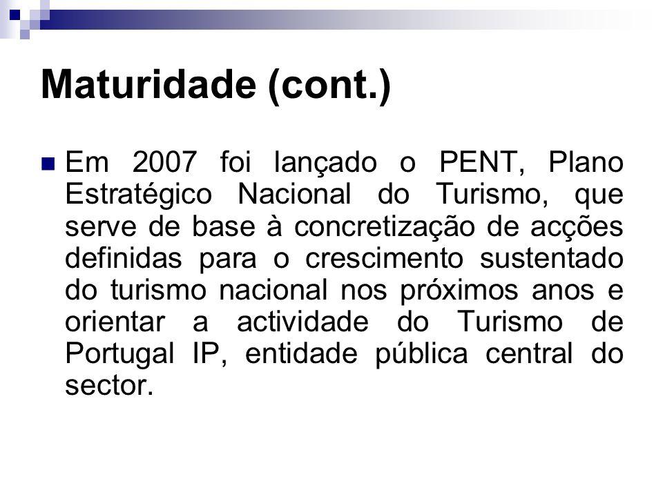 Maturidade (cont.) Em 2007 foi lançado o PENT, Plano Estratégico Nacional do Turismo, que serve de base à concretização de acções definidas para o cre