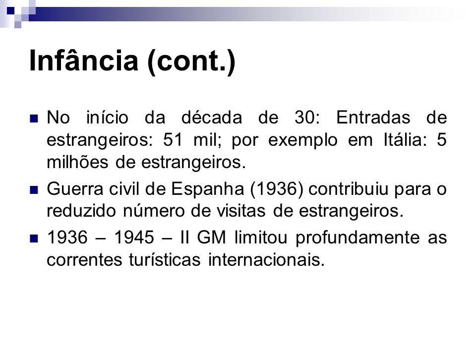Infância (cont.) No início da década de 30: Entradas de estrangeiros: 51 mil; por exemplo em Itália: 5 milhões de estrangeiros. Guerra civil de Espanh