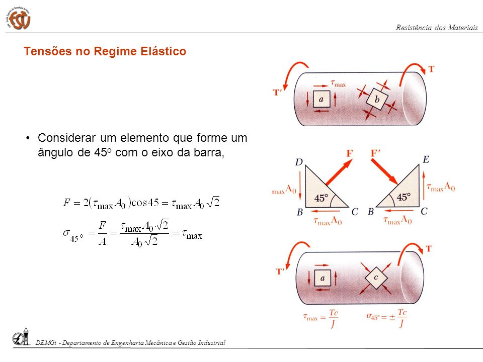 Tensões no Regime Elástico Considerar um elemento que forme um ângulo de 45 o com o eixo da barra, DEMGi - Departamento de Engenharia Mecânica e Gestã