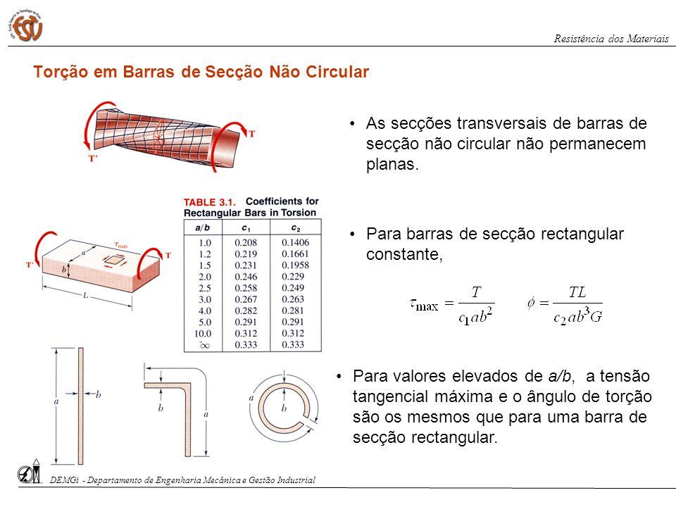 Torção em Barras de Secção Não Circular Para valores elevados de a/b, a tensão tangencial máxima e o ângulo de torção são os mesmos que para uma barra