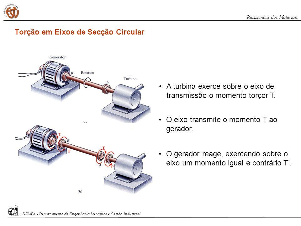 Torção em Eixos de Secção Circular O gerador reage, exercendo sobre o eixo um momento igual e contrário T. O eixo transmite o momento T ao gerador. A