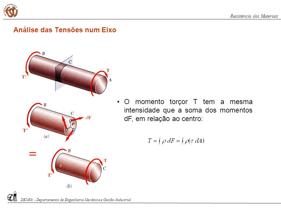 Análise das Tensões num Eixo O momento torçor T tem a mesma intensidade que a soma dos momentos dF, em relação ao centro: DEMGi - Departamento de Enge