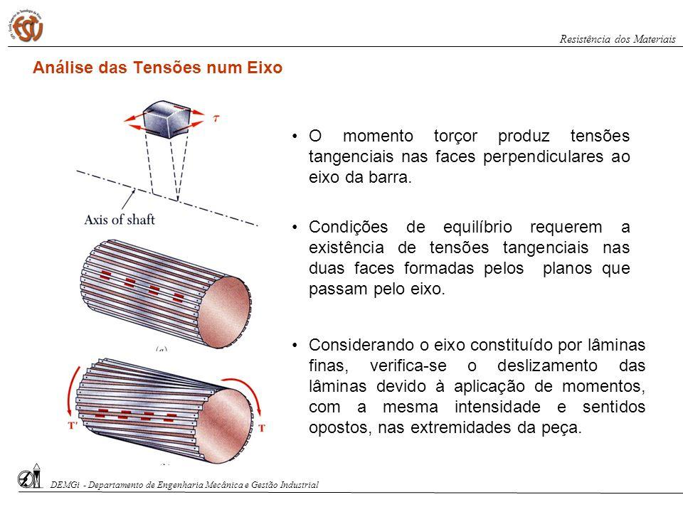 Análise das Tensões num Eixo O momento torçor produz tensões tangenciais nas faces perpendiculares ao eixo da barra. Considerando o eixo constituído p