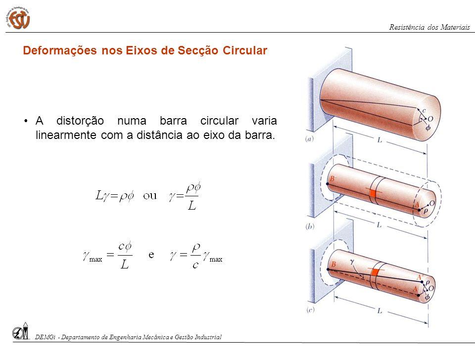 Tensões no Regime Elástico Recordar que: Fórmulas de torção no regime elástico: A partir da equação anterior: Aplicando a lei de Hooke,, vem : A tensão tangencial varia linearmente com a distância ao eixo da barra.