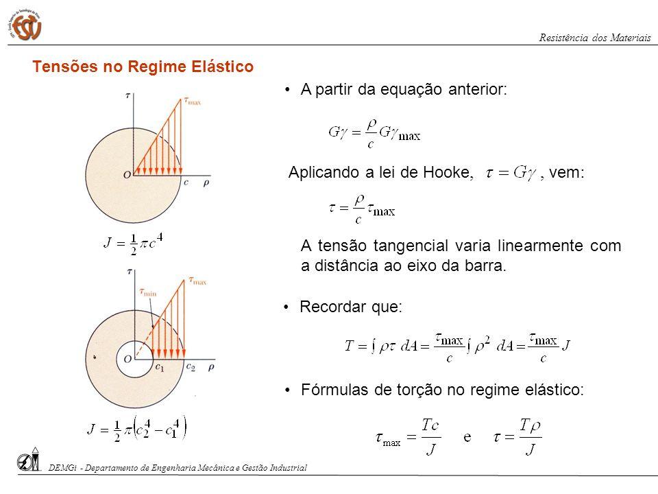Projecto de Eixos de Transmissão As principais especificações a serem consideradas são: potência; velocidade de rotação.