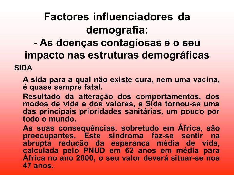 Factores influenciadores da demografia: - As doenças contagiosas e o seu impacto nas estruturas demográficas SIDA A sida para a qual não existe cura,