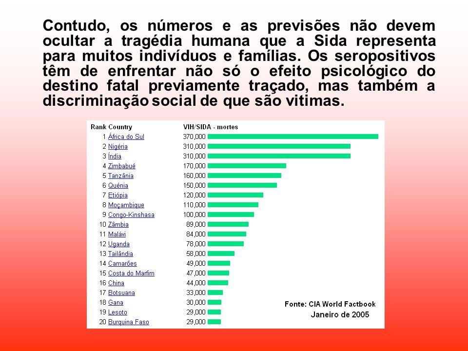 Contudo, os números e as previsões não devem ocultar a tragédia humana que a Sida representa para muitos indivíduos e famílias. Os seropositivos têm d