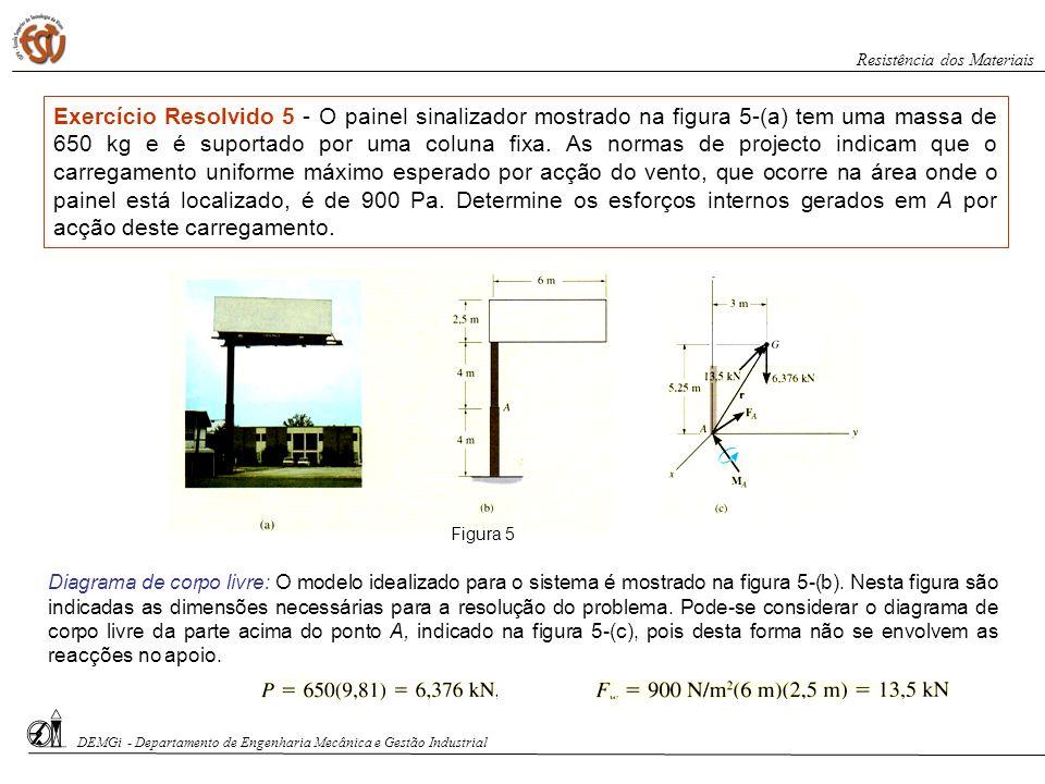 DEMGi - Departamento de Engenharia Mecânica e Gestão Industrial Resistência dos Materiais Exercício Resolvido 5 - O painel sinalizador mostrado na fig