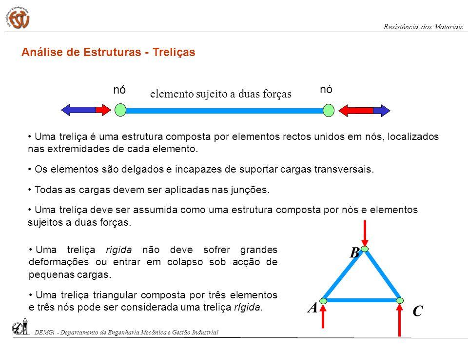 Análise de Estruturas - Treliças elemento sujeito a duas forças nó Uma treliça é uma estrutura composta por elementos rectos unidos em nós, localizado