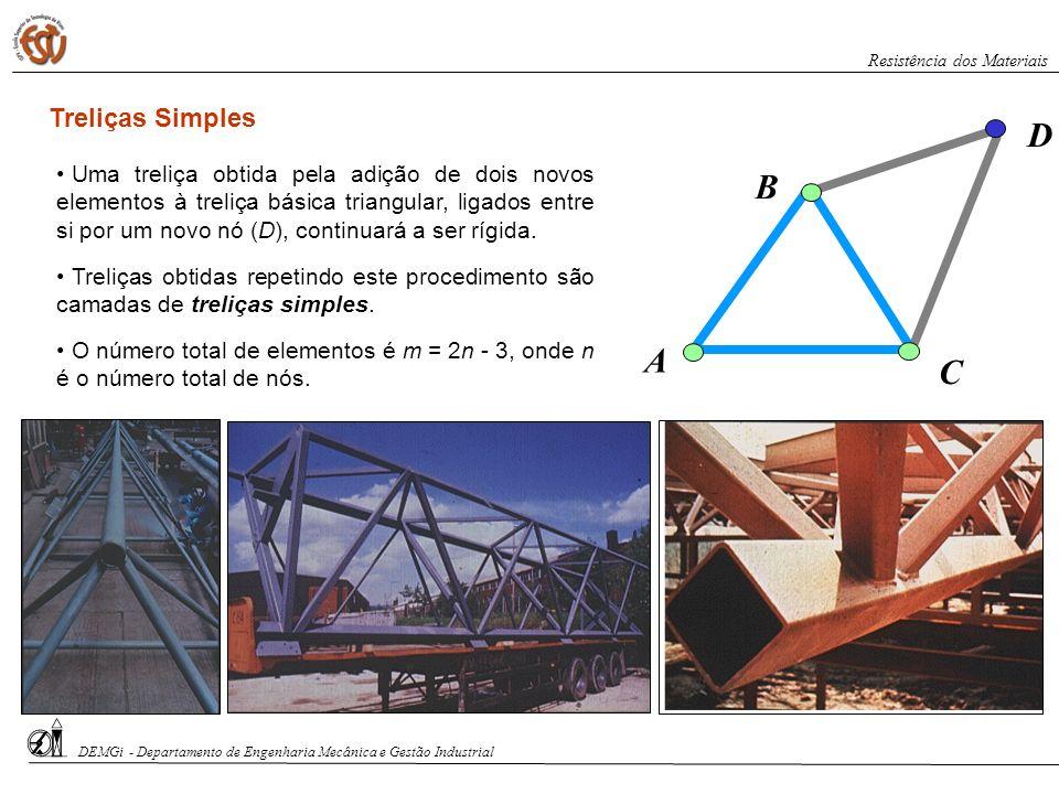 A B C D Uma treliça obtida pela adição de dois novos elementos à treliça básica triangular, ligados entre si por um novo nó (D), continuará a ser rígi