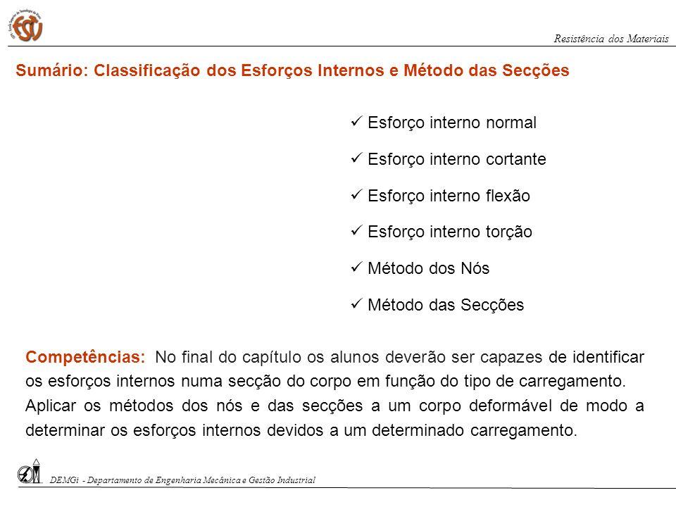 Esforço interno normal Esforço interno cortante Esforço interno flexão Esforço interno torção Método dos Nós Método das Secções Sumário: Classificação