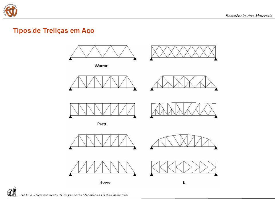 DEMGi - Departamento de Engenharia Mecânica e Gestão Industrial Resistência dos Materiais Tipos de Treliças em Aço