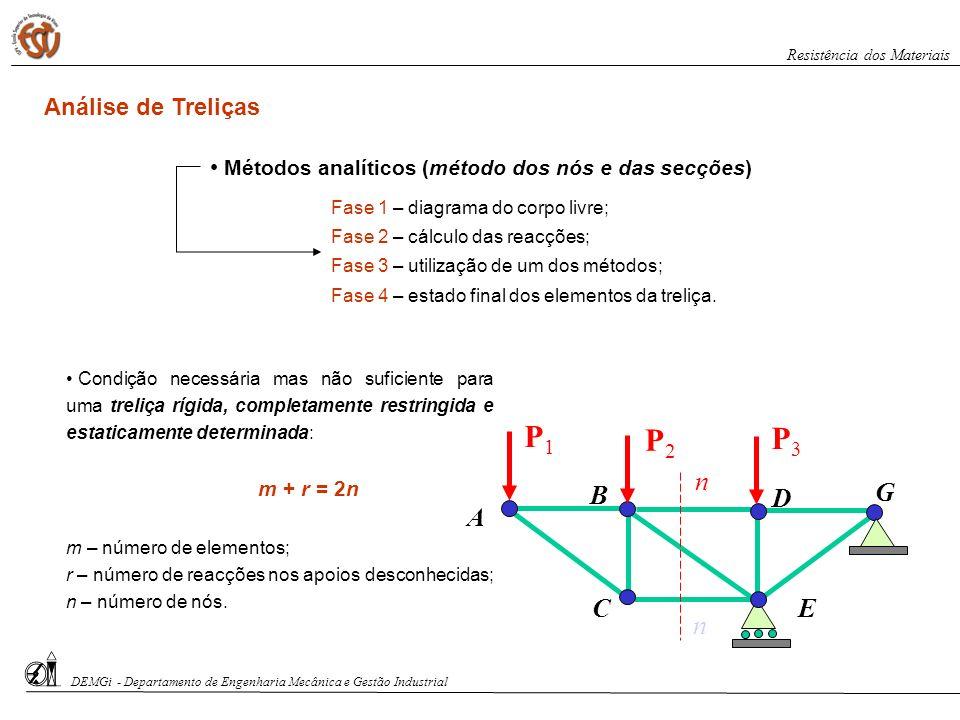 Fase 1 – diagrama do corpo livre; Fase 2 – cálculo das reacções; Fase 3 – utilização de um dos métodos; Fase 4 – estado final dos elementos da treliça