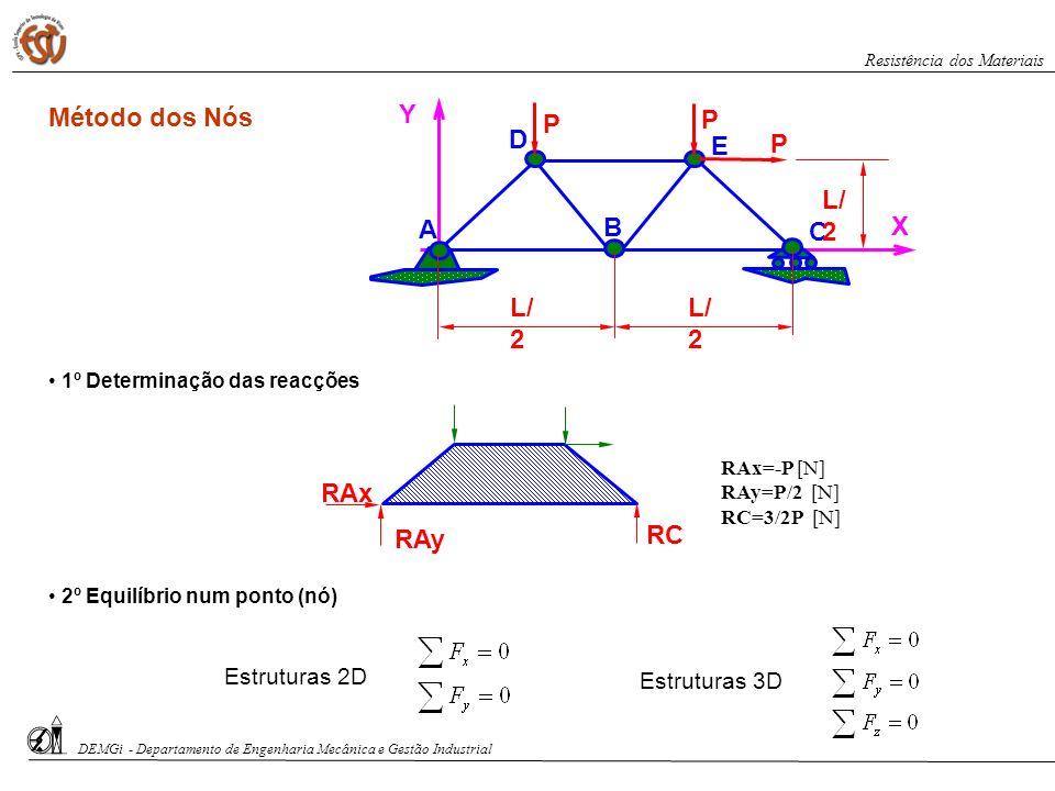 X Y A B E C D P P P L/ 2 1º Determinação das reacções 2º Equilíbrio num ponto (nó) Estruturas 2D Estruturas 3D RAy RAx RC RAx=-P N RAy=P/2 N RC=3/2P N