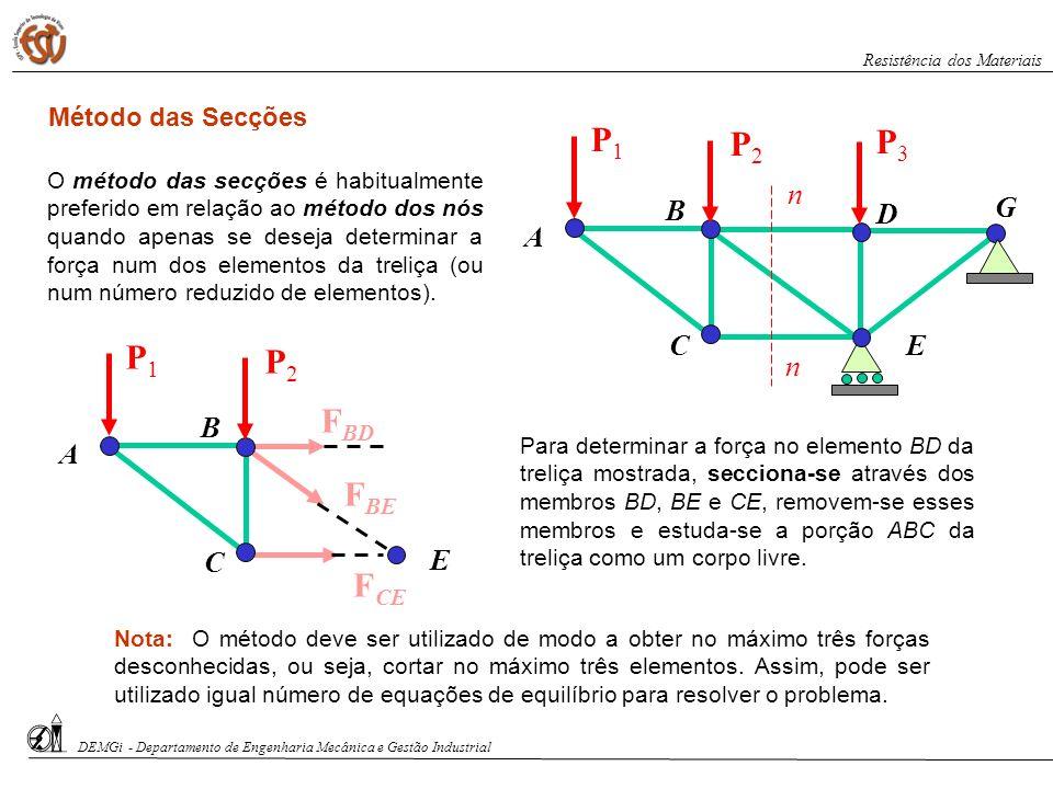 A B C D E G P1P1 P2P2 P3P3 n n O método das secções é habitualmente preferido em relação ao método dos nós quando apenas se deseja determinar a força