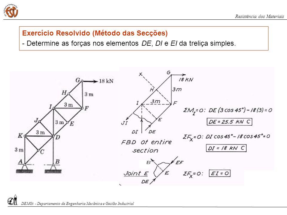 DEMGi - Departamento de Engenharia Mecânica e Gestão Industrial Resistência dos Materiais Exercício Resolvido (Método das Secções) - Determine as forç
