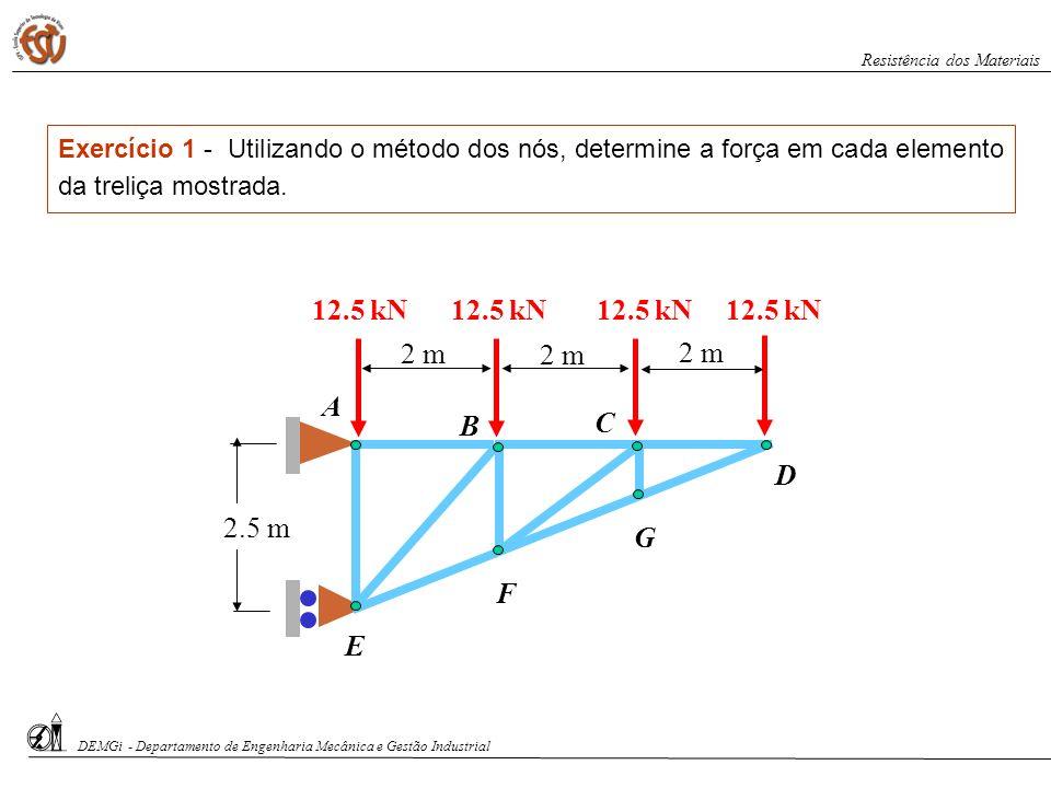 A B C D F G 2 m 12.5 kN 2 m 12.5 kN 2.5 m E Exercício 1 - Utilizando o método dos nós, determine a força em cada elemento da treliça mostrada. DEMGi -