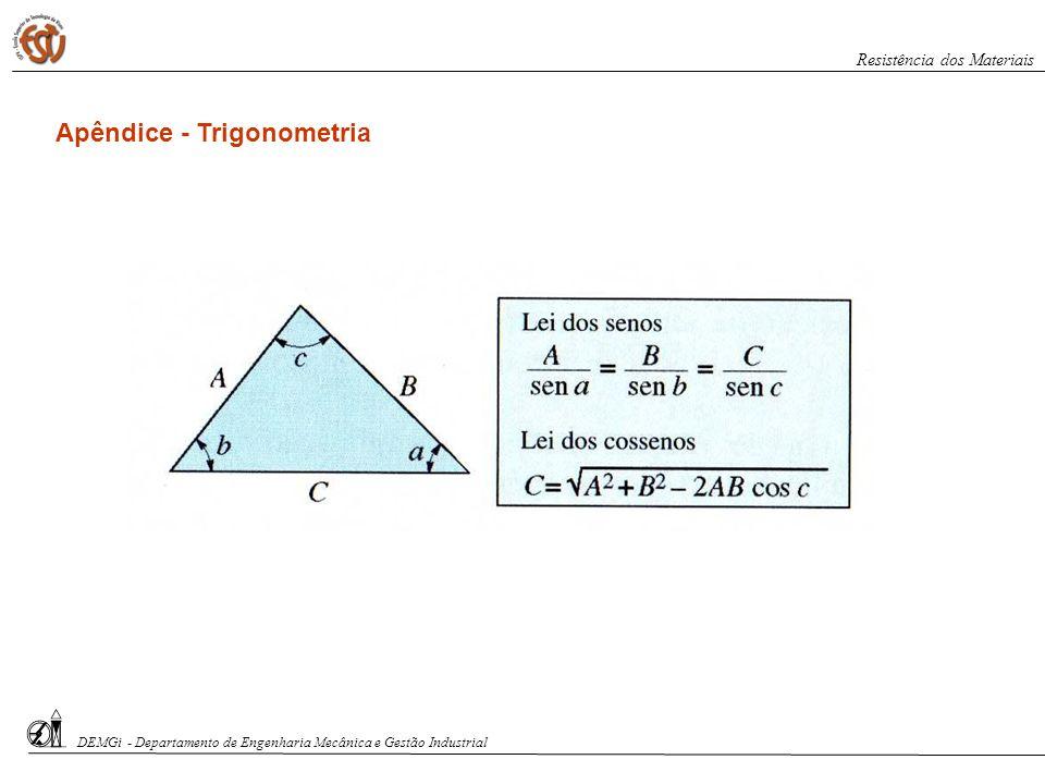 DEMGi - Departamento de Engenharia Mecânica e Gestão Industrial Resistência dos Materiais Apêndice - Trigonometria