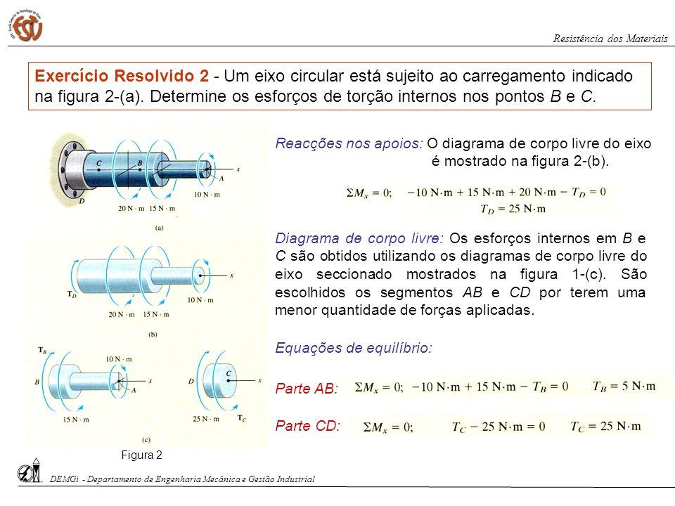 DEMGi - Departamento de Engenharia Mecânica e Gestão Industrial Resistência dos Materiais Exercício Resolvido 2 - Um eixo circular está sujeito ao car