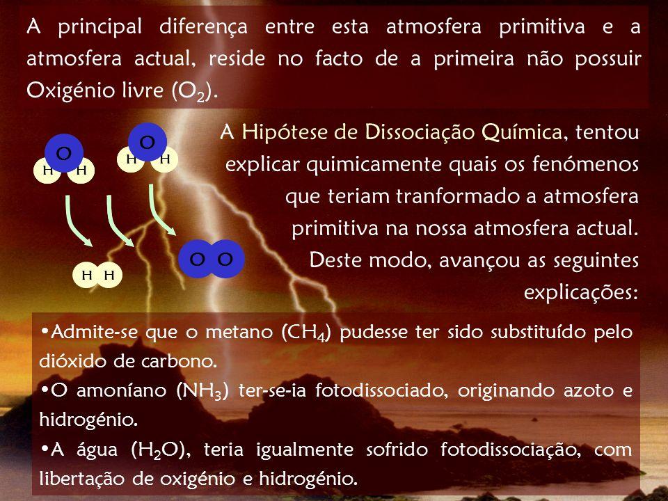 A principal diferença entre esta atmosfera primitiva e a atmosfera actual, reside no facto de a primeira não possuir Oxigénio livre (O 2 ). A Hipótese