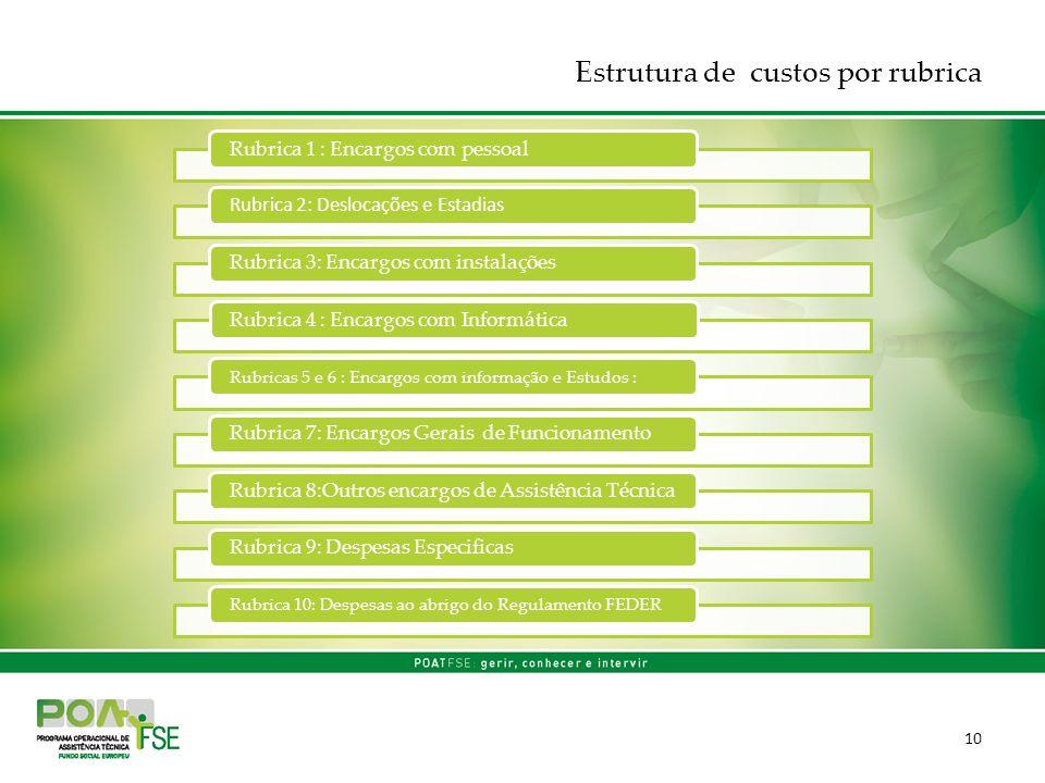 Estrutura de custos por rubrica 10 Rubrica 1 : Encargos com pessoal Rubrica 2: Deslocações e Estadias Rubrica 3: Encargos com instalaçõesRubrica 4 : E