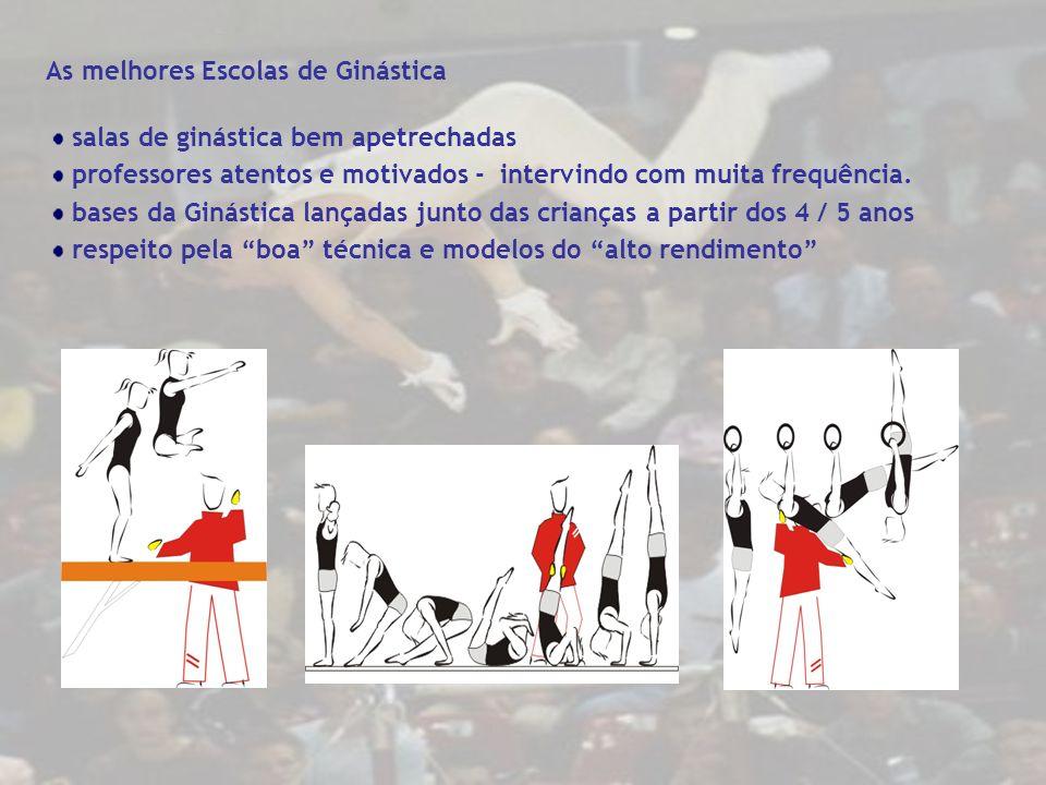 As melhores Escolas de Ginástica salas de ginástica bem apetrechadas professores atentos e motivados - intervindo com muita frequência. bases da Ginás