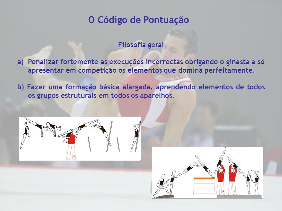 Filosofia geral a)Penalizar fortemente as execuções incorrectas obrigando o ginasta a só apresentar em competição os elementos que domina perfeitament