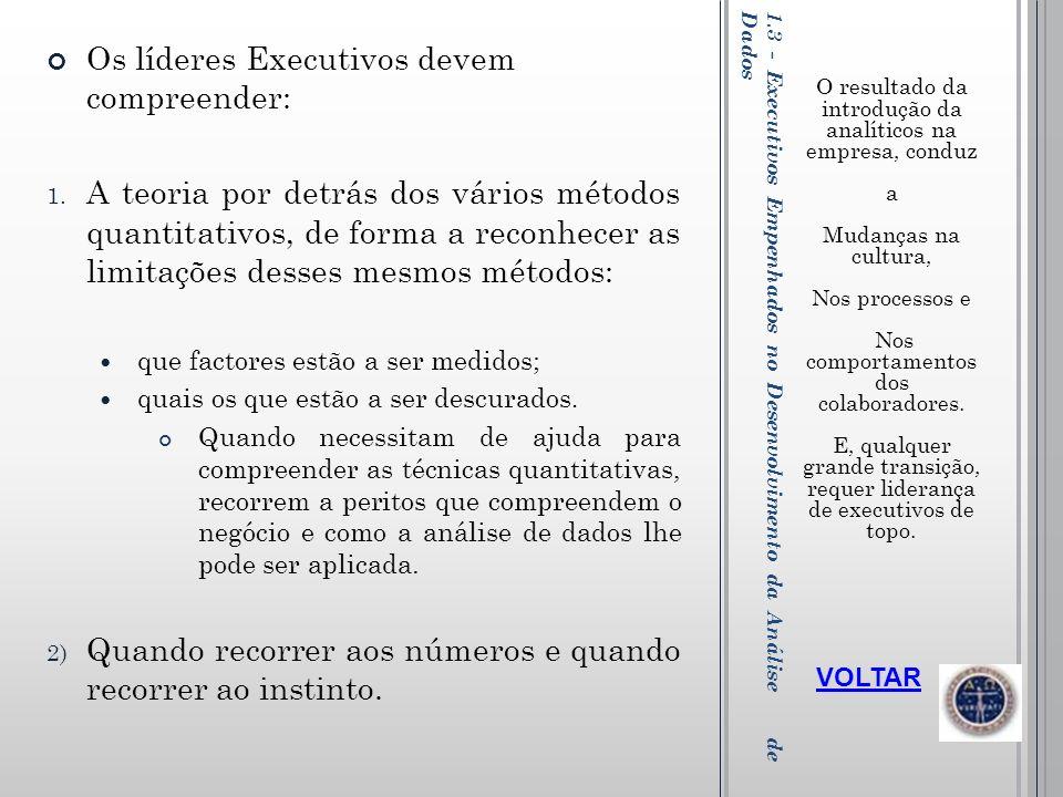 1.3 - Executivos Empenhados no Desenvolvimento da Análise de Dados O resultado da introdução da analíticos na empresa, conduz a Mudanças na cultura, N