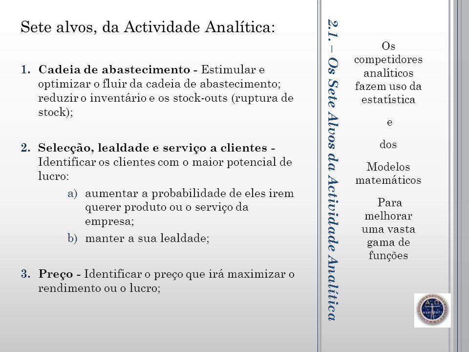 2.1. – Os Sete Alvos da Actividade Analítica Os competidores analíticos fazem uso da estatística e dos Modelos matemáticos Para melhorar uma vasta gam