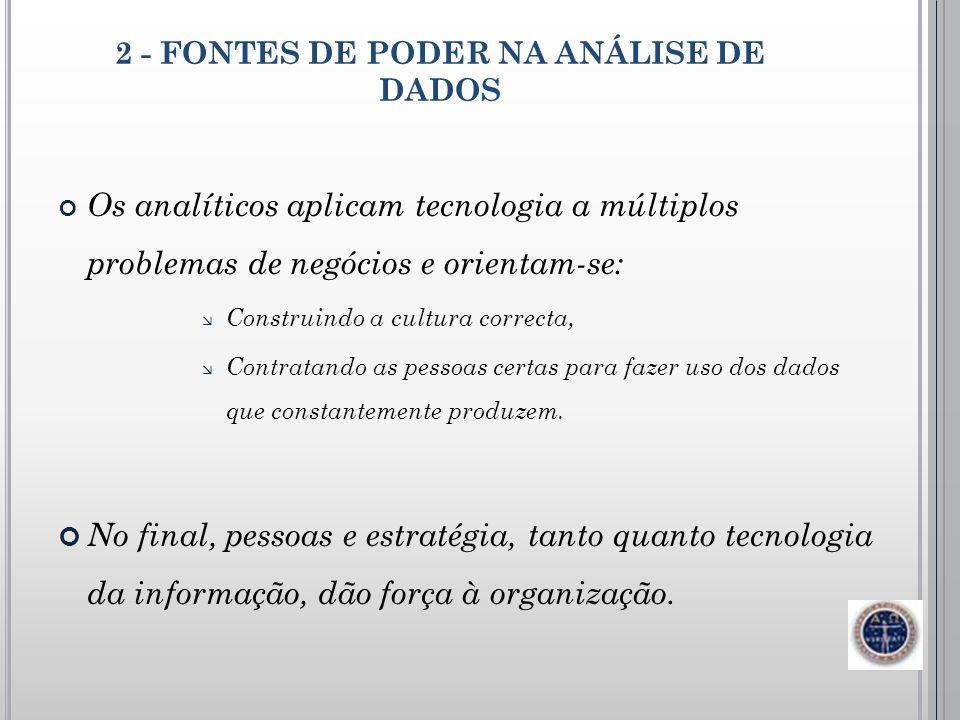 2 - FONTES DE PODER NA ANÁLISE DE DADOS Os analíticos aplicam tecnologia a múltiplos problemas de negócios e orientam-se: Construindo a cultura correc