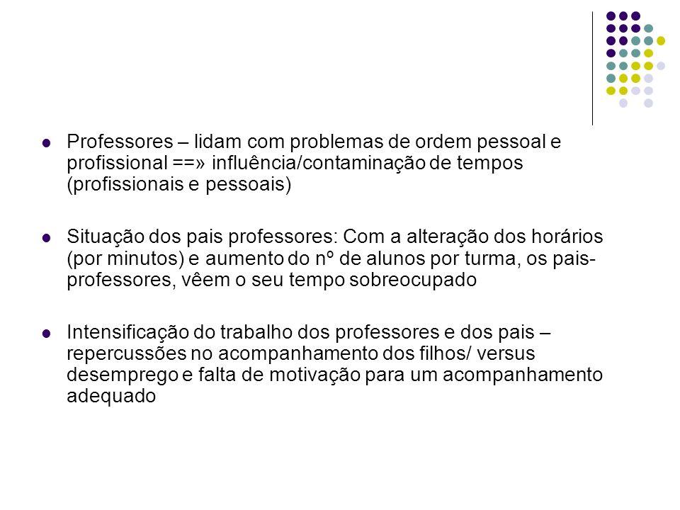 Professores – lidam com problemas de ordem pessoal e profissional ==» influência/contaminação de tempos (profissionais e pessoais) Situação dos pais p