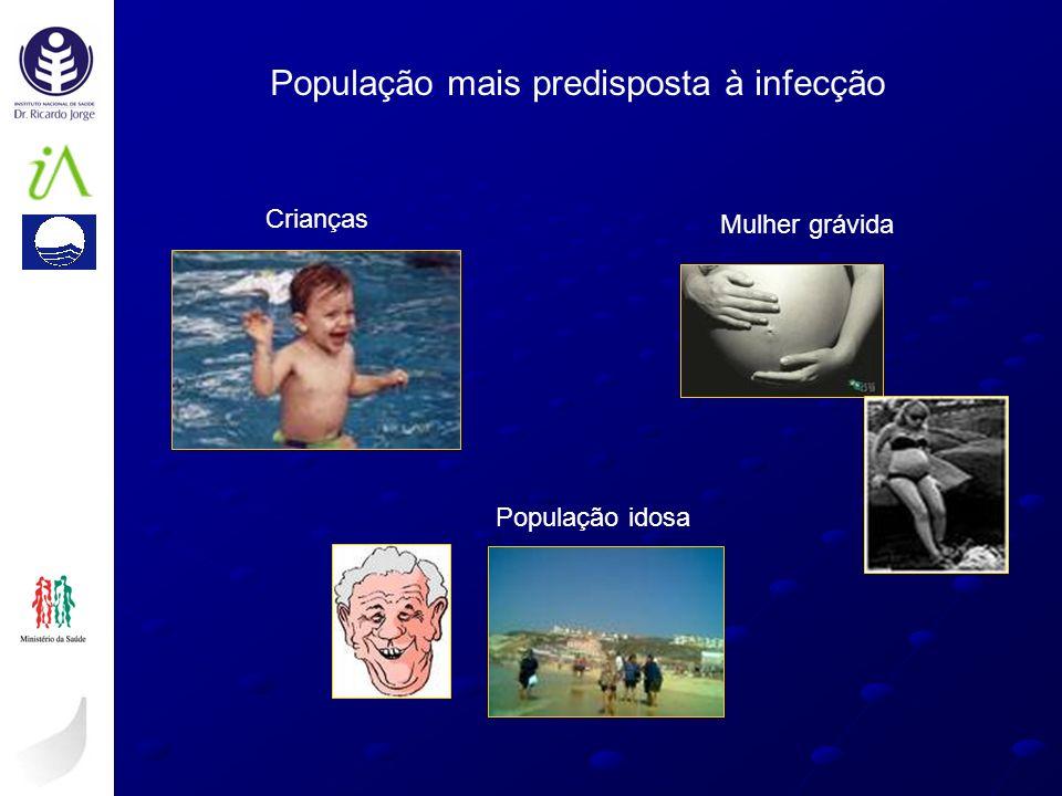 População mais predisposta à infecção Crianças População idosa Mulher grávida