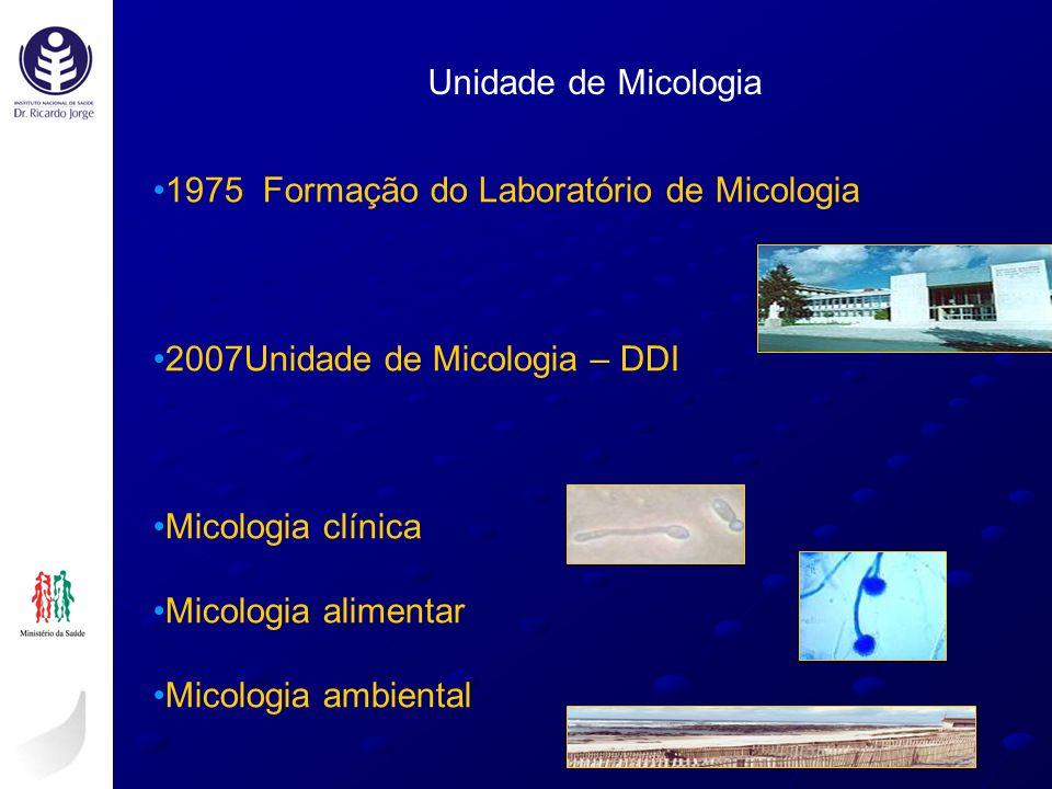 1975 Formação do Laboratório de Micologia 2007Unidade de Micologia – DDI Micologia clínica Micologia alimentar Micologia ambiental Unidade de Micologi