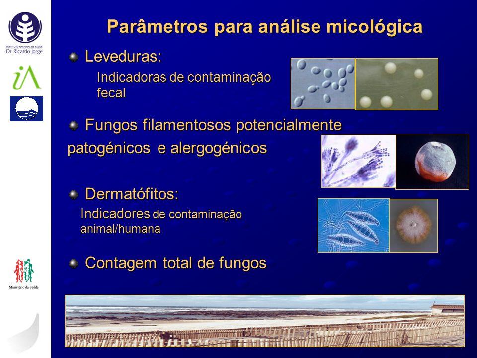 Leveduras: Fungos filamentosos potencialmente patogénicos e alergogénicos Dermatófitos: Contagem total de fungos Parâmetros para análise micológica In