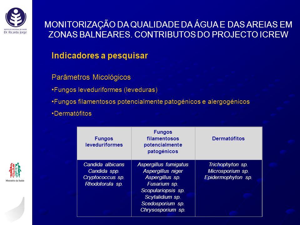 Indicadores a pesquisar Parâmetros Micológicos Fungos leveduriformes (leveduras) Fungos filamentosos potencialmente patogénicos e alergogénicos Dermat