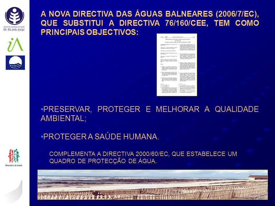 A NOVA DIRECTIVA DAS ÁGUAS BALNEARES (2006/7/EC), QUE SUBSTITUI A DIRECTIVA 76/160/CEE, TEM COMO PRINCIPAIS OBJECTIVOS: PRESERVAR, PROTEGER E MELHORAR