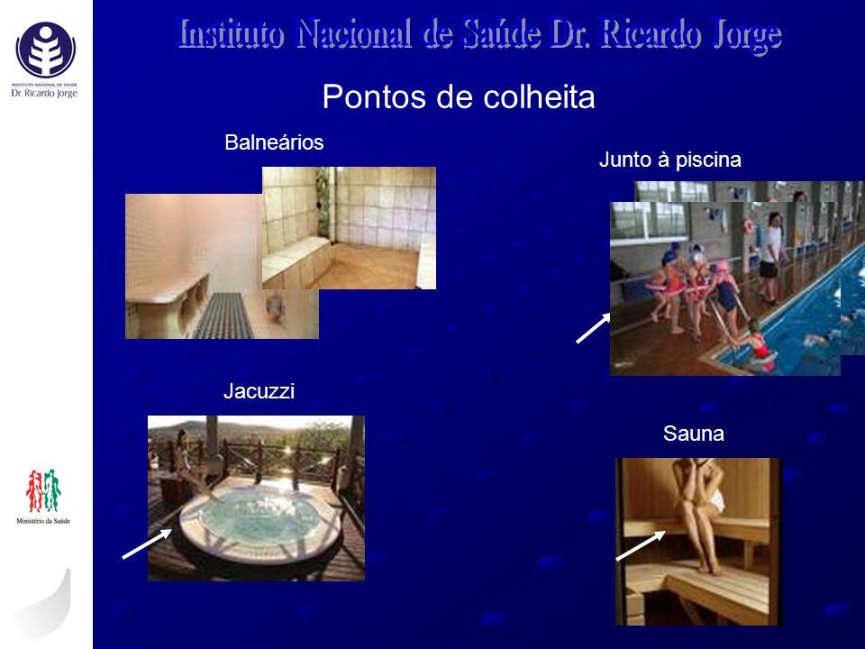 Pontos de colheita Junto à piscina Sauna Jacuzzi Balneários