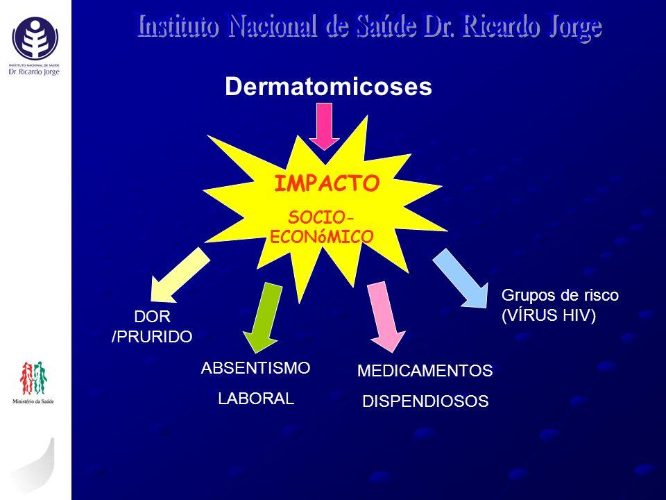 Dermatomicoses IMPACTO SOCIO- ECONóMICO DOR /PRURIDO ABSENTISMO LABORAL MEDICAMENTOS DISPENDIOSOS Grupos de risco (VÍRUS HIV)