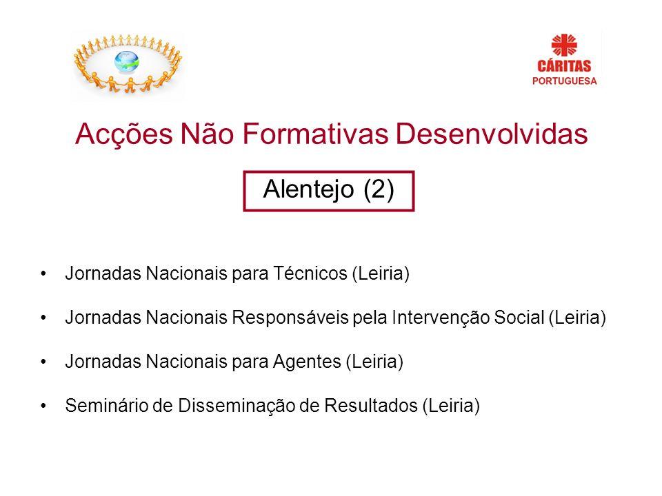 Acções Não Formativas Desenvolvidas Jornadas Nacionais para Técnicos (Leiria) Jornadas Nacionais Responsáveis pela Intervenção Social (Leiria) Jornadas Nacionais para Agentes (Leiria) Seminário de Disseminação de Resultados (Leiria) Alentejo (2)