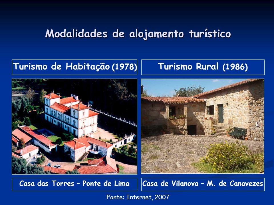 Modalidades de alojamento turístico Turismo de Habitação (1978) Turismo Rural (1986) Casa das Torres – Ponte de Lima Casa de Vilanova – M.