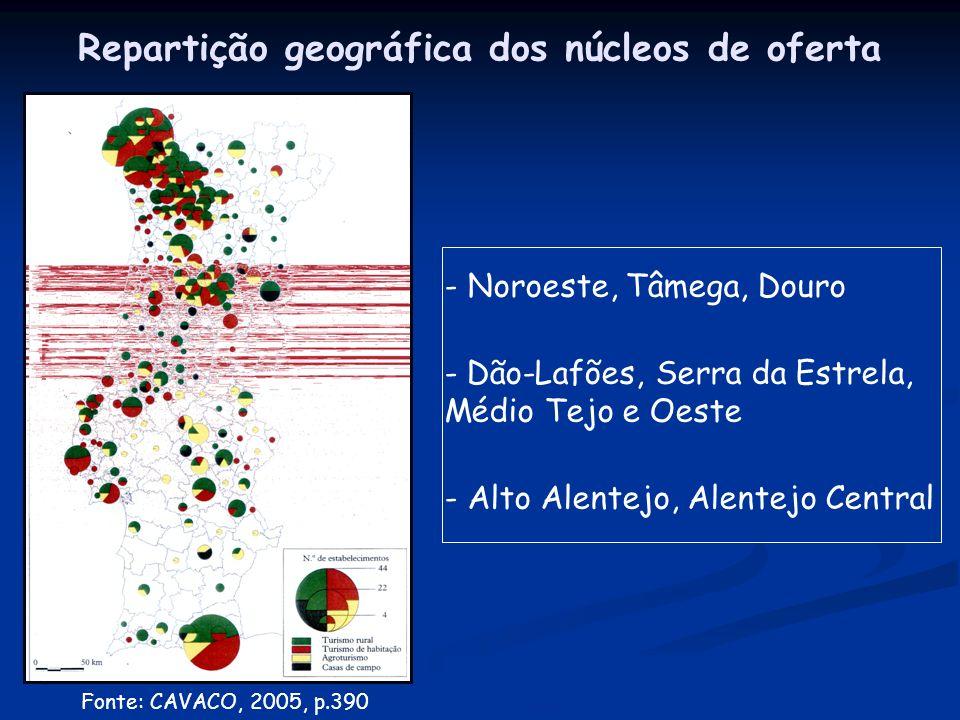 Repartição geográfica dos núcleos de oferta - Noroeste, Tâmega, Douro - Dão-Lafões, Serra da Estrela, Médio Tejo e Oeste - Alto Alentejo, Alentejo Central Fonte: CAVACO, 2005, p.390