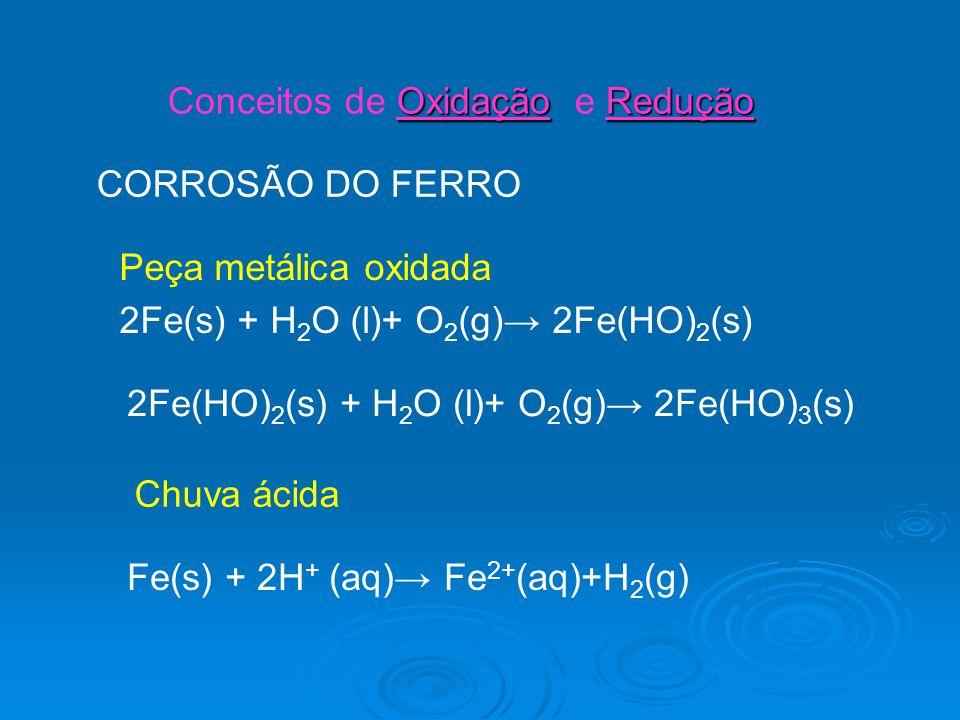 OxidaçãoRedução Conceitos de Oxidação e Redução 2Fe(s) + H 2 O (l)+ O 2 (g) 2Fe(HO) 2 (s) CORROSÃO DO FERRO Peça metálica oxidada Chuva ácida Fe(s) +