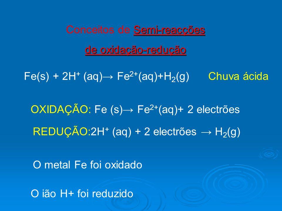 Semi-reacções Conceitos de Semi-reacções de oxidação-redução OXIDAÇÃO: Fe (s) Fe 2+ (aq)+ 2 electrões REDUÇÃO:2H + (aq) + 2 electrões H 2 (g) Fe(s) +